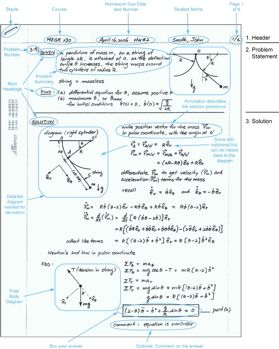 coursework info i